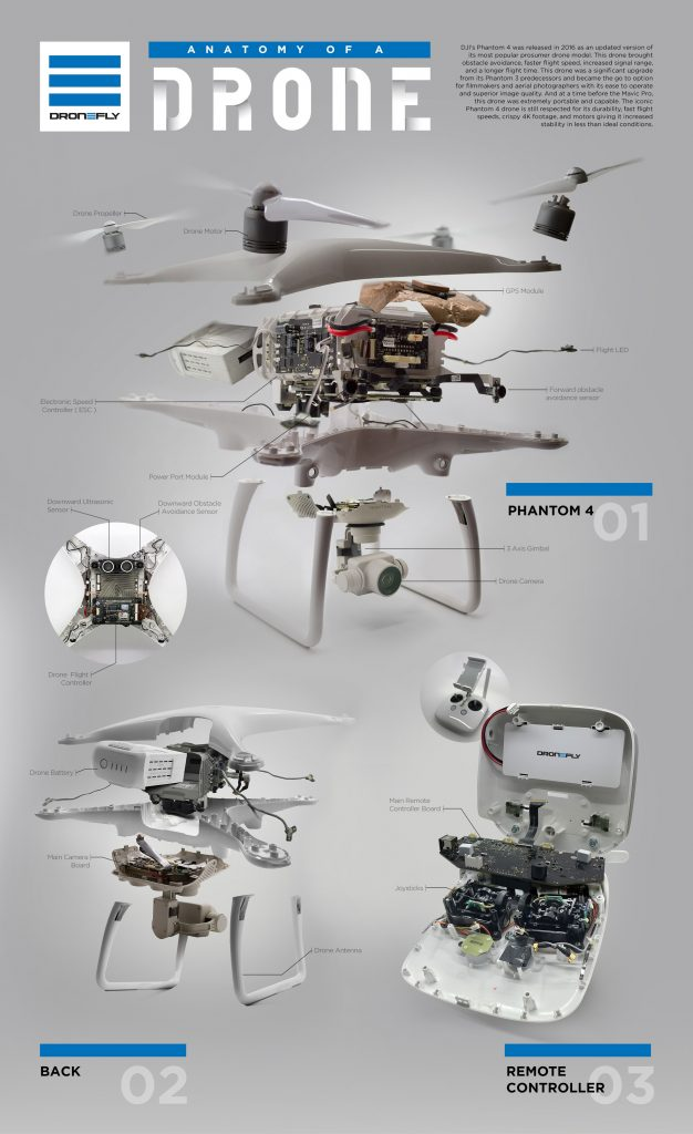 What Does The Inside Of A Drone Look Like? Here's A